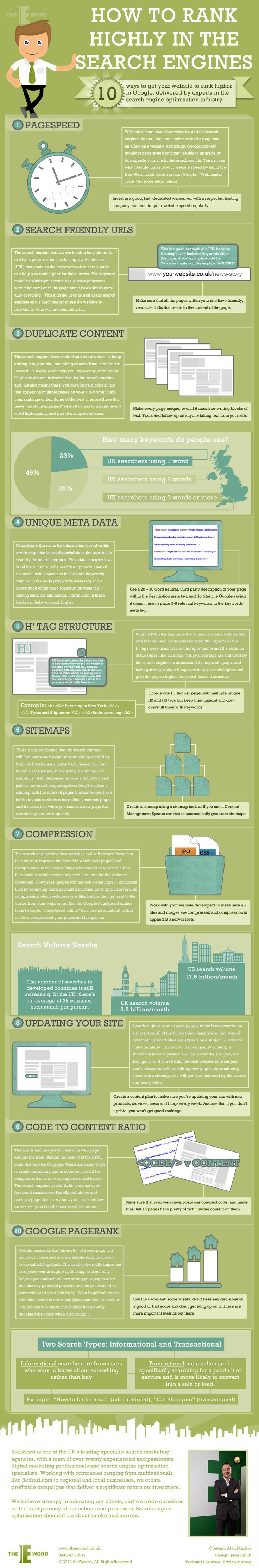 How to rank highly in the search engines #infographic