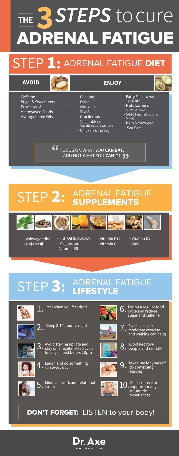 Herbs for adrenal fatigue The 3 Steps to Cure Adrenal Fatigue Infographic Step…