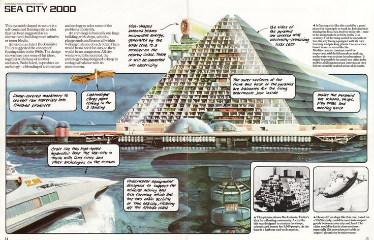 "Sea City 2000, the floating city of tomorrow. From the 1979 Usborne book ""The World of the Future - Future Cities""Cities 2000, Futuristic Architecture, Future Book, Future Cities, Retro Future, Sea Cities, Future City, Floating Cities, Better Future"