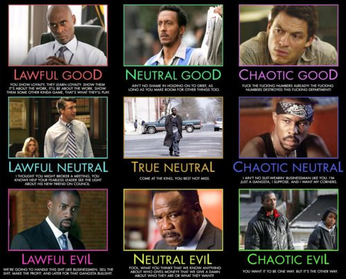 Good and Evil in The Wire