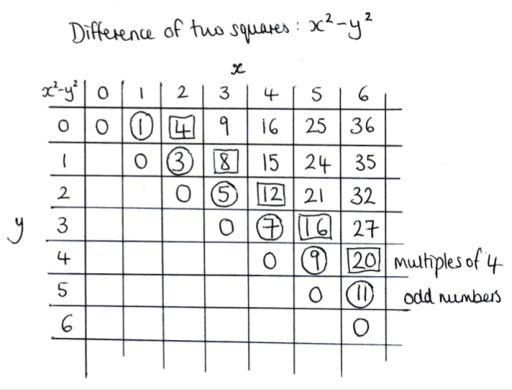13 best math problem solving challenges images on