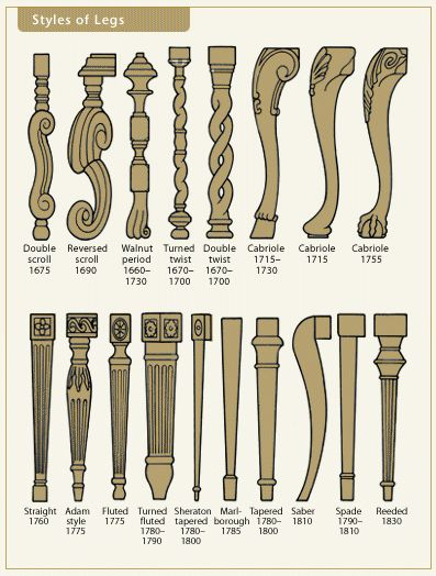 Period Furniture Leg Styles