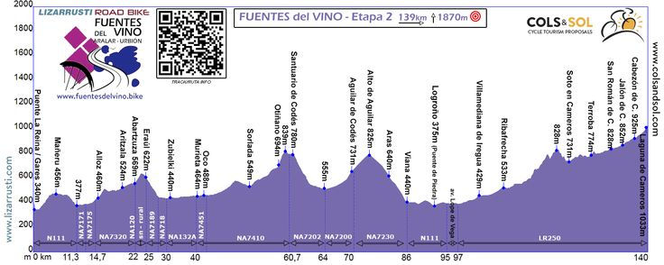FUENTES del VINO stage 2, guide rail