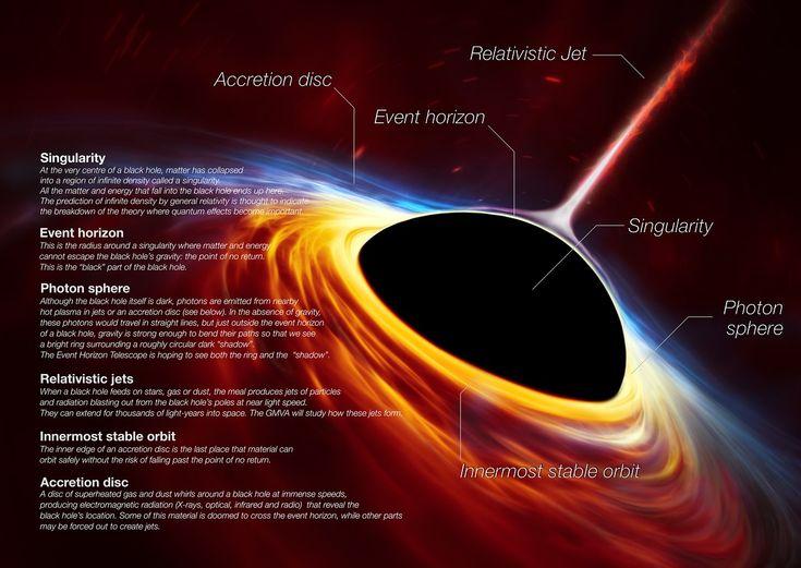 http://www.zivilisationen.de/kontakt - Quasare und schwarze Löcher