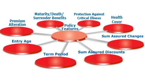 Get comprehensive health insurance plans for you and your family through Relitrans Financial. http://www.relitrans.com