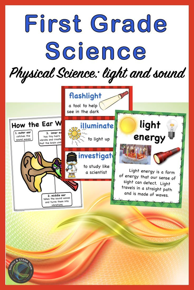 First Grade Light And Sound Energy Unit Ngss 1 Ps4 In Pdf And Tpt Easel Ready Sound Energy Ngss First Grade [ 1100 x 735 Pixel ]
