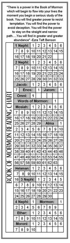 Book of mormon reading chart word doc - Google Search