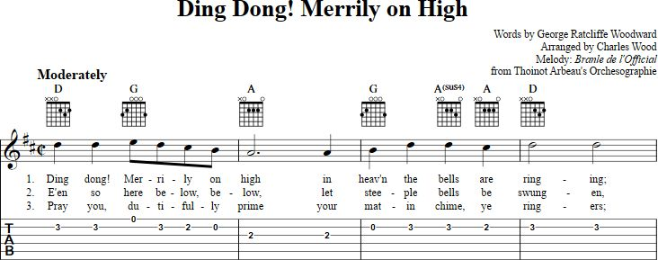 Itsy Bitsy Spider Sheet Music For Guitar With Chords Lyrics And