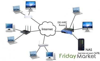 Contact: 0526420202 Website: http://www.integrate.ae  We offer complete IT services internet wifi installation range extender booster in Dubai- 0526420202 We provide Wifi Wireless router Installation IT support technician in Dubai. We install, repair and supply all kind of routers and access points like:TPLINK,DLINK,ENGENIUS,ASUS,NETGEAR,LINKSYS,SITECOM,HUAWEI,BELKIN,MIKROTIK,AZTECH,CISCO,EDIMAX,APPLE,ZYXEL,MESH ROUTER,TENDA,LINKSYS…