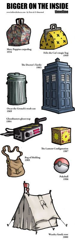 Bigger on the insideNerd, Mary Poppins, The Tardis, Bigger, Inside, Doctors Who, Harry Potter, Beads Bags, Time Lord