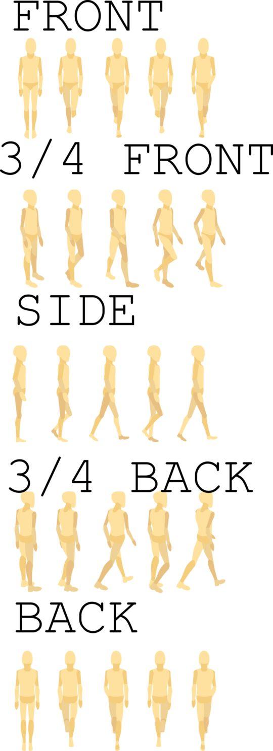 O resultado final do meu estudo sobre o ciclo de caminhada em perspectiva isometrica. Fiquem a vontade para usar