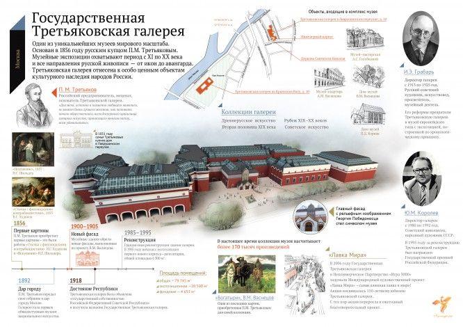 Образы России #3