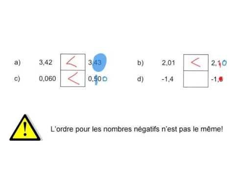 Définitions d'angles complémentaires, d'angles supplémentaires, d'angles opposés par le sommets et d'angles adjacents.