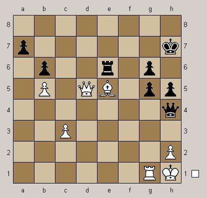 Ayuda a Alekhine a ganar en 3 movimientos. Solución -> http://wp.me/p24pdC-3k