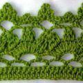 Patrón para tejer linda puntilla a crochet o ganchillo. Ideal para terminaciones de proyectos en general.