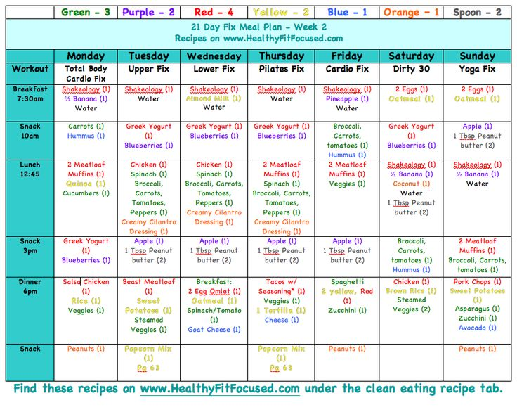 25+ best ideas about T25 meal plan on Pinterest | 21 day ...