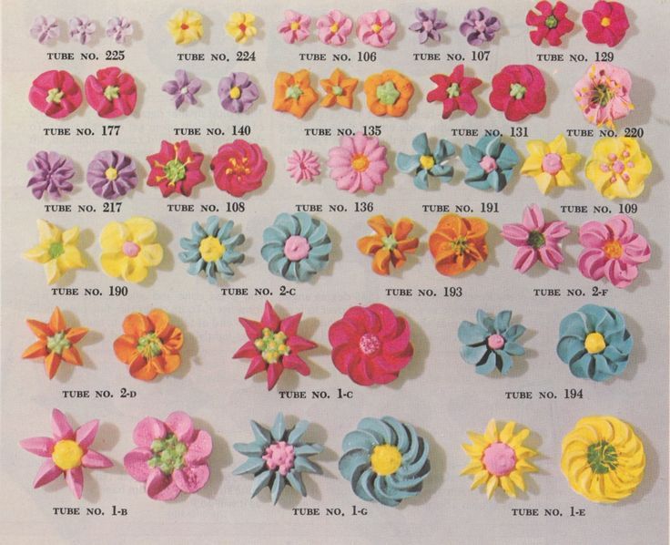 Cake Decorating Frosting Flowers : www.facebook.com/cakecoachline - sharing...Different ...