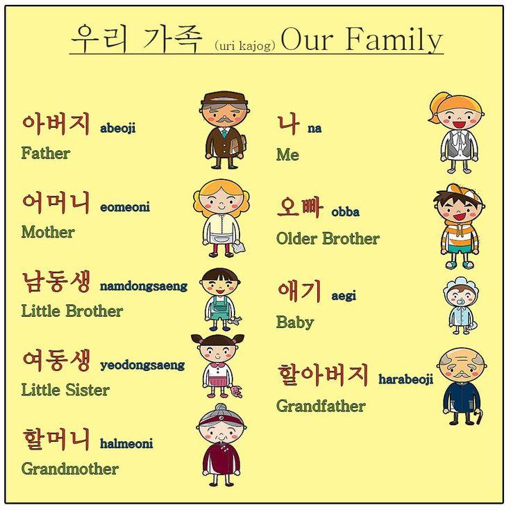 korean language study plan Korean language learning institutes edit  (eg study plan)  i was fortunate enough to get a scholarship to study korean.