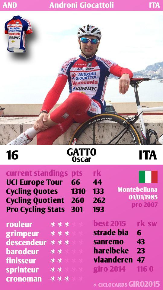 Oscar Gatto ITA Androni Giro 2015 ciclocards
