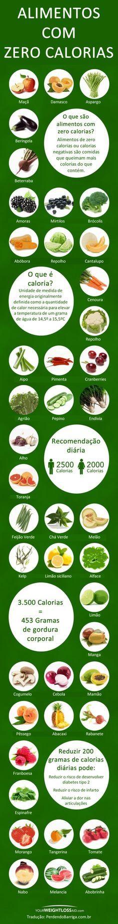 Alimentos zero calorias