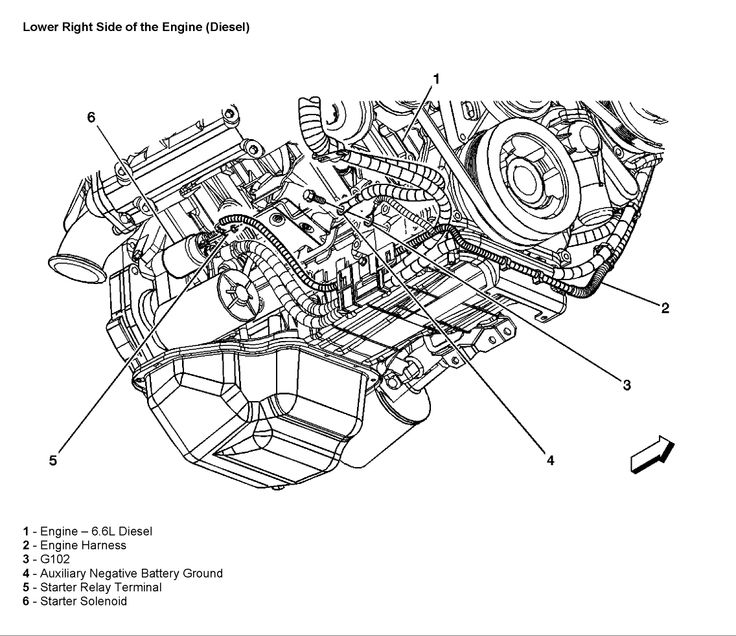 how a gasoline engine works diagram 14 best duramax engine diagrams images on pinterest ...