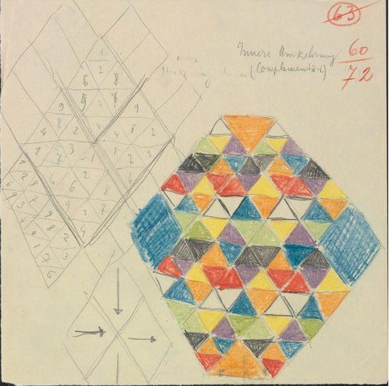 10 anni, 4000 pagine di appunti di Paul Klee liberamente consultabili