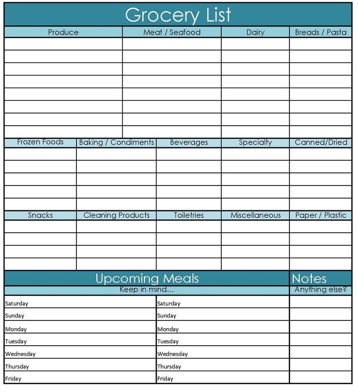 25 best ideas about Grocery list templates – Blank Grocery List Templates