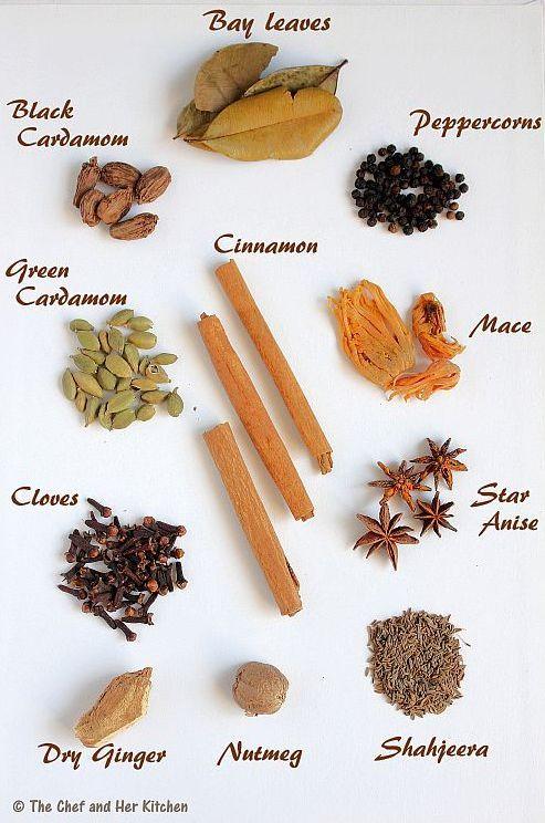 Garam Masala Powder | Punjabi Garam Masala Recipe