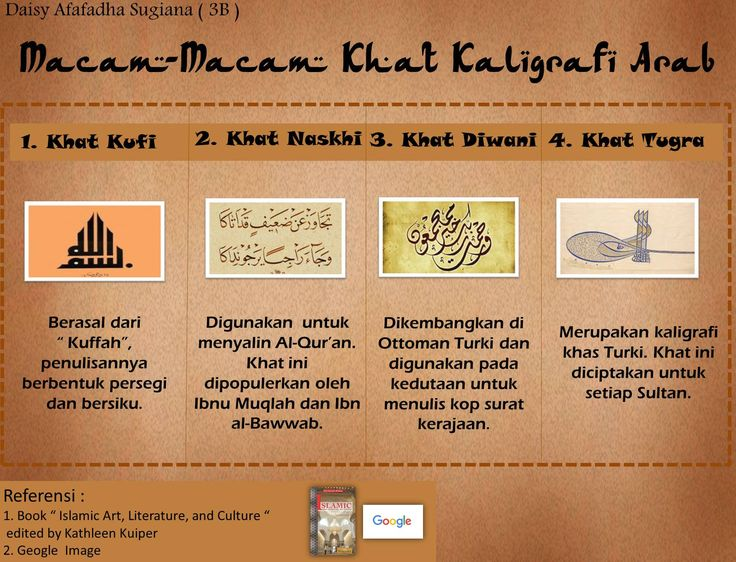 #kaligrafi #arab #kaligrafiarab #islam #caligraphy #islamic #art#macam#khat#kaligrafi#Arab#seni