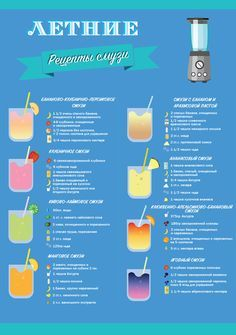 Летние рецепты смузи