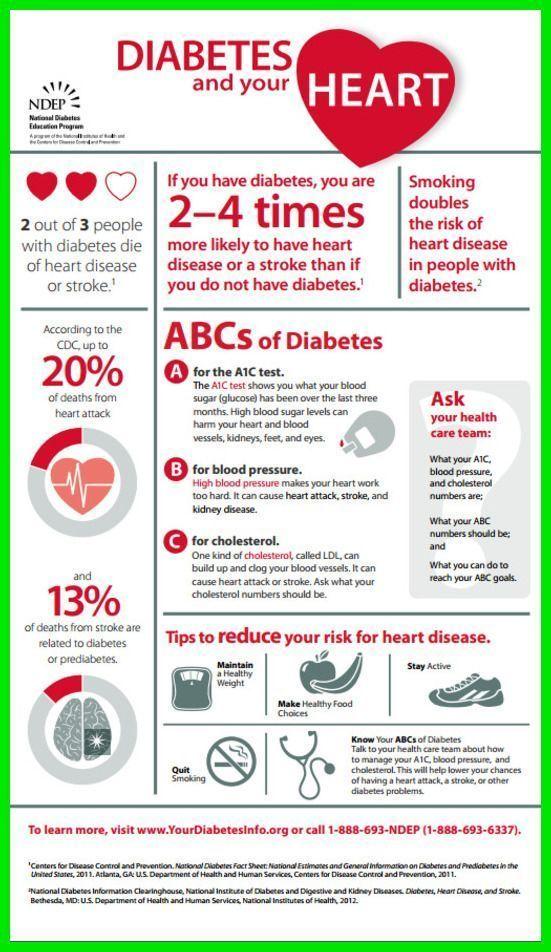 Best  Diabetic Diet Plans Ideas On   Diabetic Diet