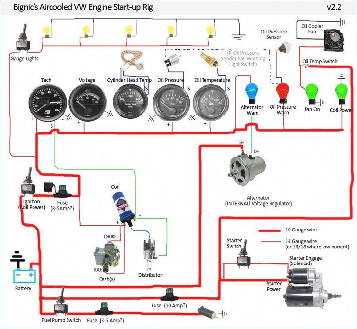 Image Result For Vw Engine Wiring Diagram