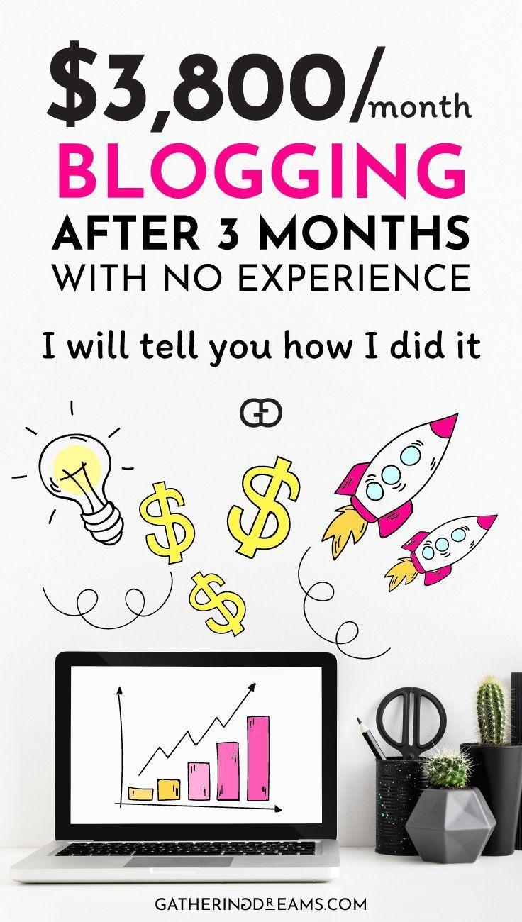 How To Make Money Blogging (In No Time – Andrea Estrada | Moonlight Sweetness