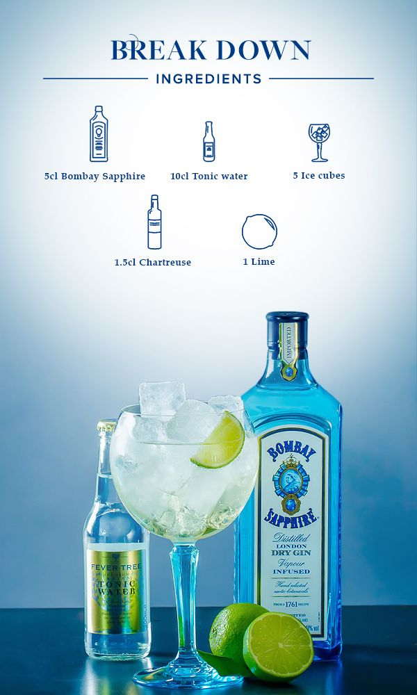Break Down: 1. Fill glass with ice cubes, add 5cl Bombay Sapphire and top off with tonic water and Chartreuse. 2. Add some lime juice and garnish with a lime wedge. #BombaySapphire #UltimateGinTonic