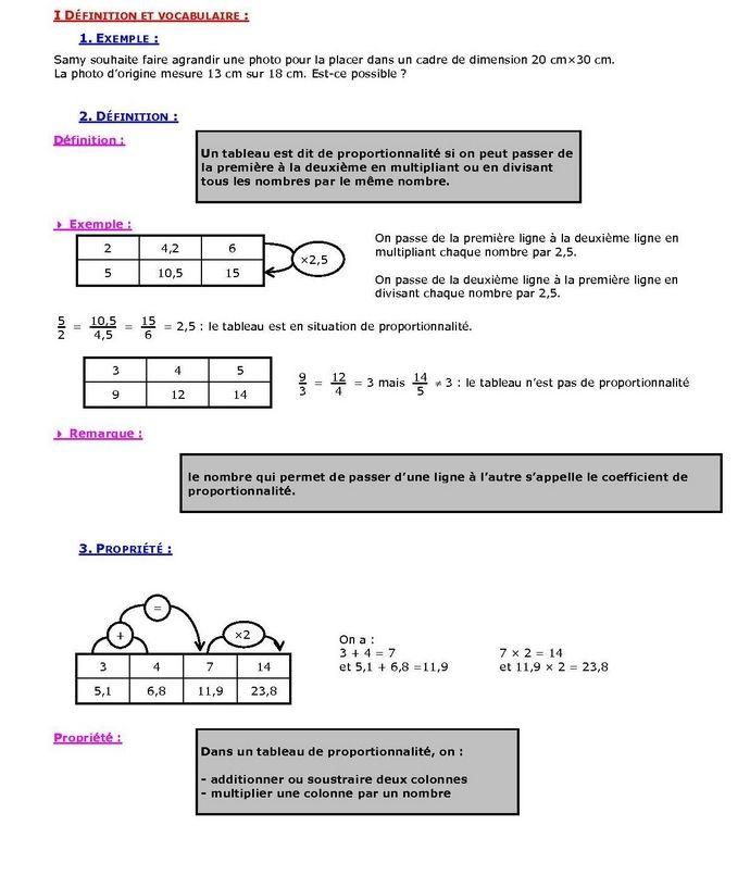 Top Les 25 meilleures idées de la catégorie Cours de maths 6ème sur  CF99