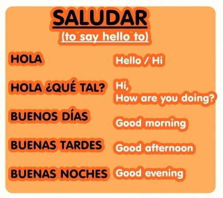 121 best greetings and farewells in spanish images on pinterest i can introduce myself including proper gesture and say goodbye m4hsunfo