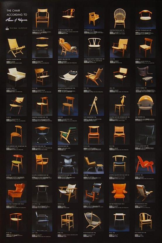 Wegner Chairs Chart :: The Joy of Hans Wegner :: Iconic Mid Century & Danish Modernism   #HansWegner #WegnerChairs #MidCentury #DanishDesign