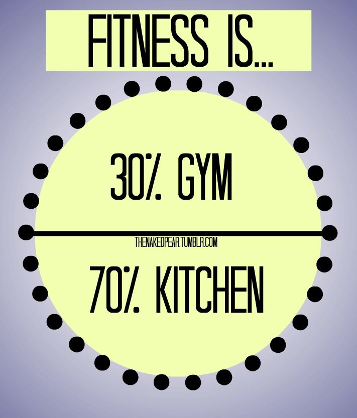 Fitness is 30% workouts and 70% kitchen. So true. (via thin-to-fit-in)