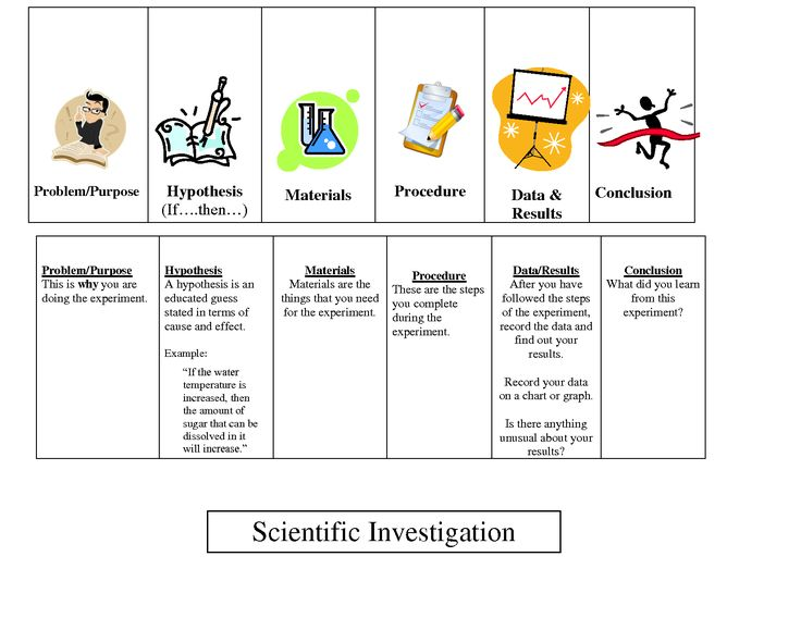 what are the methods of inquiry and how are they used in criminal investigation What methods are most frequently used in research in criminology and criminal  research methods are most often used in  app/publications.