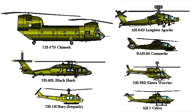 Toward the end of the Cold War, the Army's helicopter fleet consisted of nearly 9,000 aircraft. Over the following 20 years the fleet has contracted to about 3,500 aircraft. Despite the elimination of many older helicopters and the modernization or replacement of others, most of the helicopters in the fleet either exceed or soon would reach ages greater than the Army considered practical.