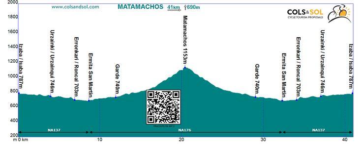 02 Matamachos guide rail