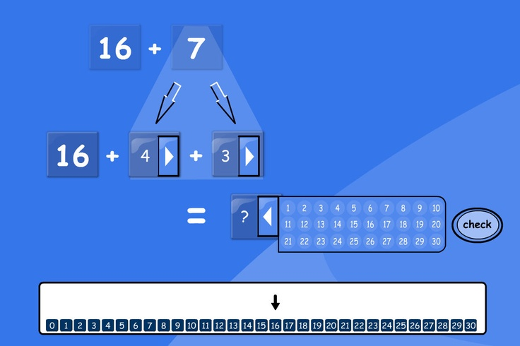 Mental Adding Method: Step to the next ten, when adding one digit to two digits.