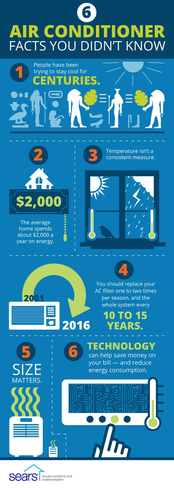6 Air Conditioner Facts You Didn't Know Here's what you