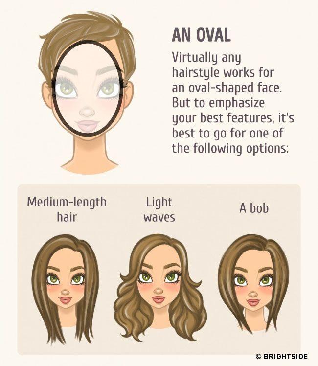 6種不同臉型「可以讓你變更漂亮」的最適合髮型。連方型臉可以拯救喔!% 照片
