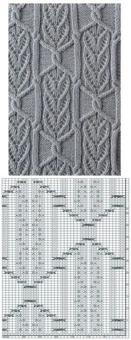 Cable Knit pattern