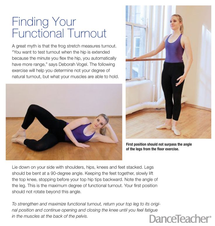 This exercise helps find your true turnout, from Dance Teacher magazine #ballet
