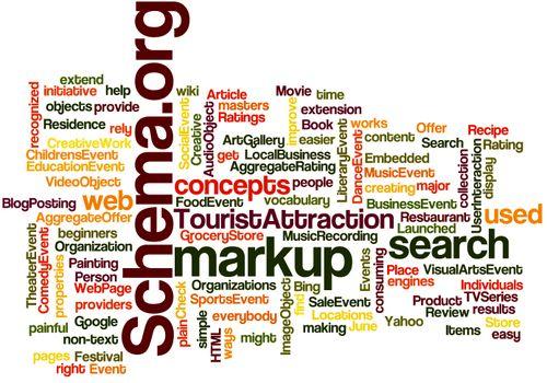 Cara Menanam Schema di Blogger