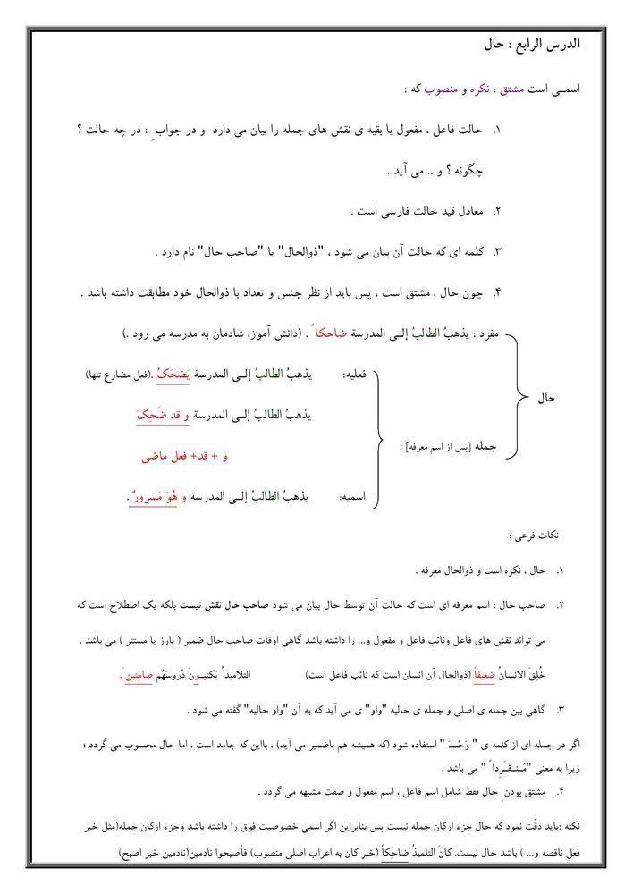 اسکای روم کلاس عربی Braille Alphabet Alphabet Bullet Journal