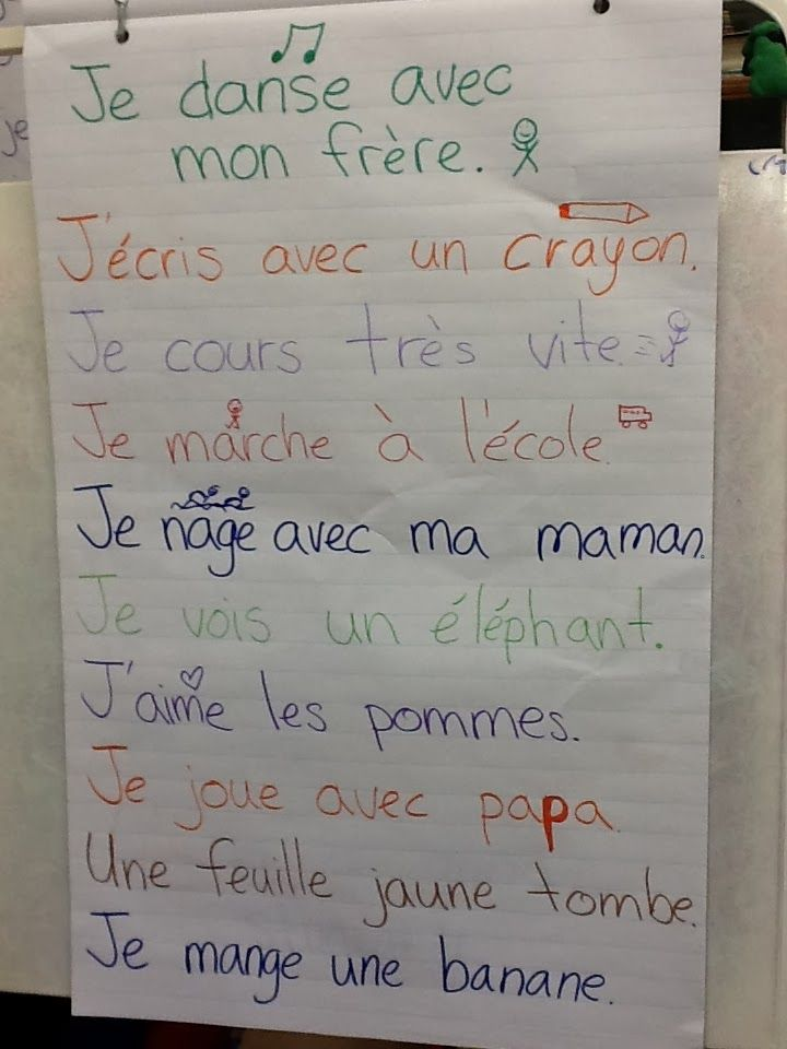 The following is a chart that we have created as a class, of all the actions we are very familiar with so far. Along with it are sentences w...