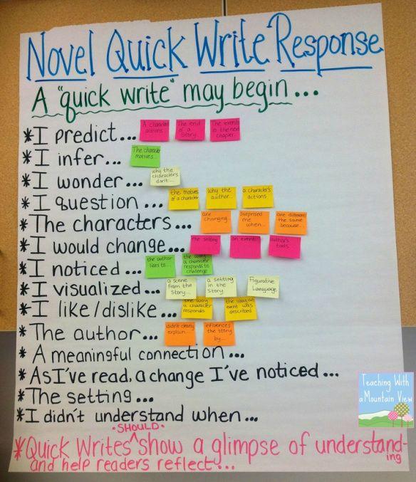 Quick Write sentence starters